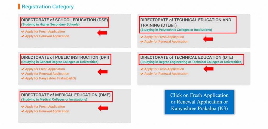 Swami Vivekananda Scholarship 2020: Online Application, Eligibility & Rewards 2
