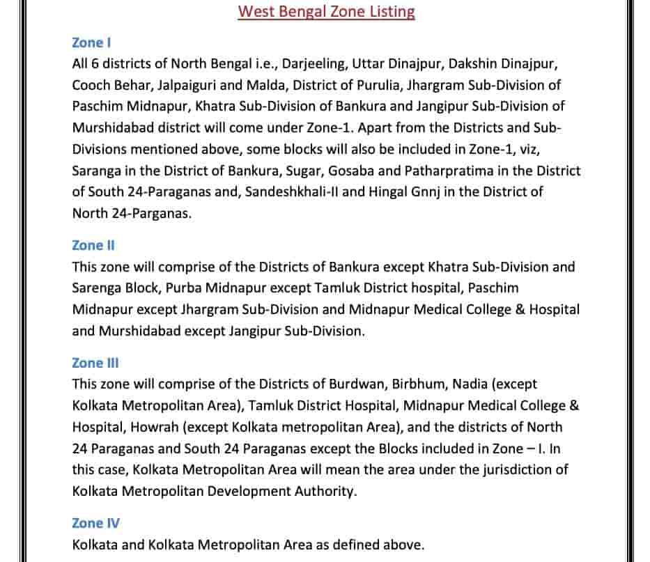 wb nursing zone listing